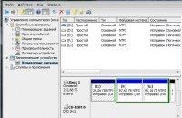 Разделить жесткий диск Обзоры жестких дисков